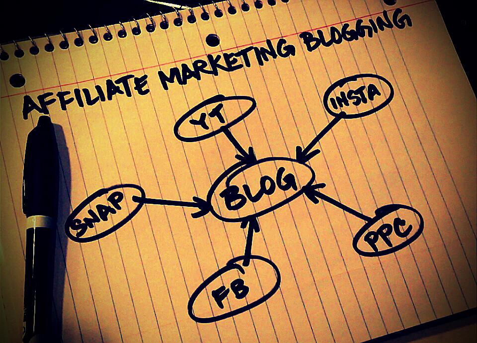 affiliate marketing blogging tips