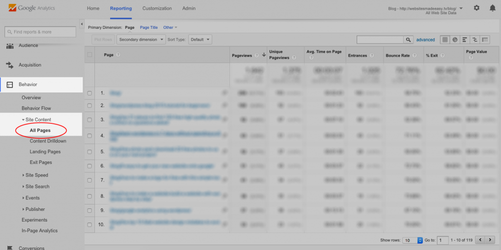Google-Analytics-Page-Views